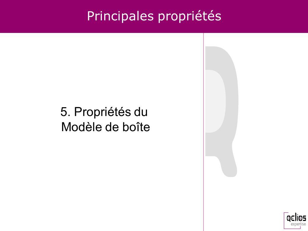 Principales propriétés 5. Propriétés du Modèle de boîte