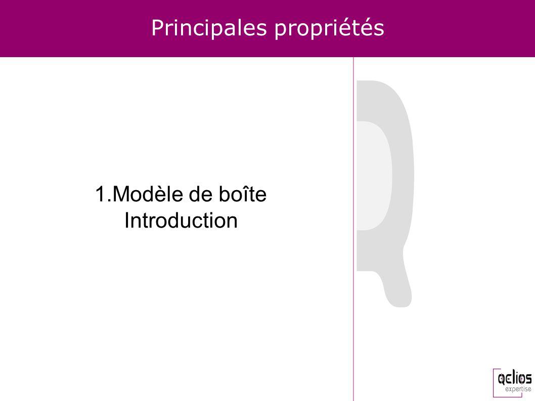 Principales propriétés 1.Modèle de boîte Introduction