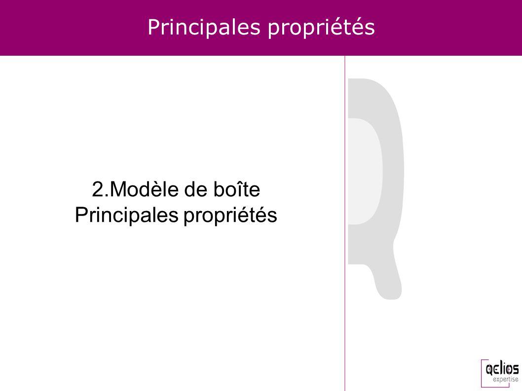 Principales propriétés 2.Modèle de boîte Principales propriétés
