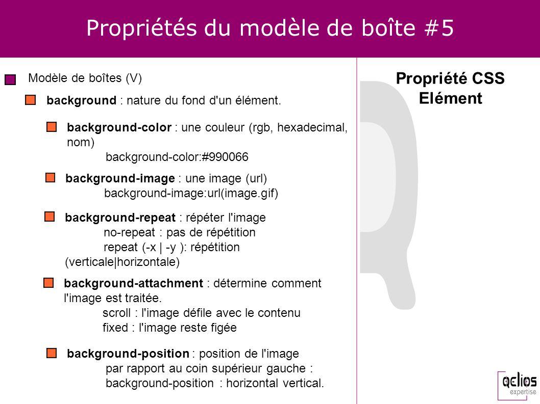 Propriétés du modèle de boîte #5 Modèle de boîtes (V) Propriété CSS Elément background-color : une couleur (rgb, hexadecimal, nom) background-color:#9