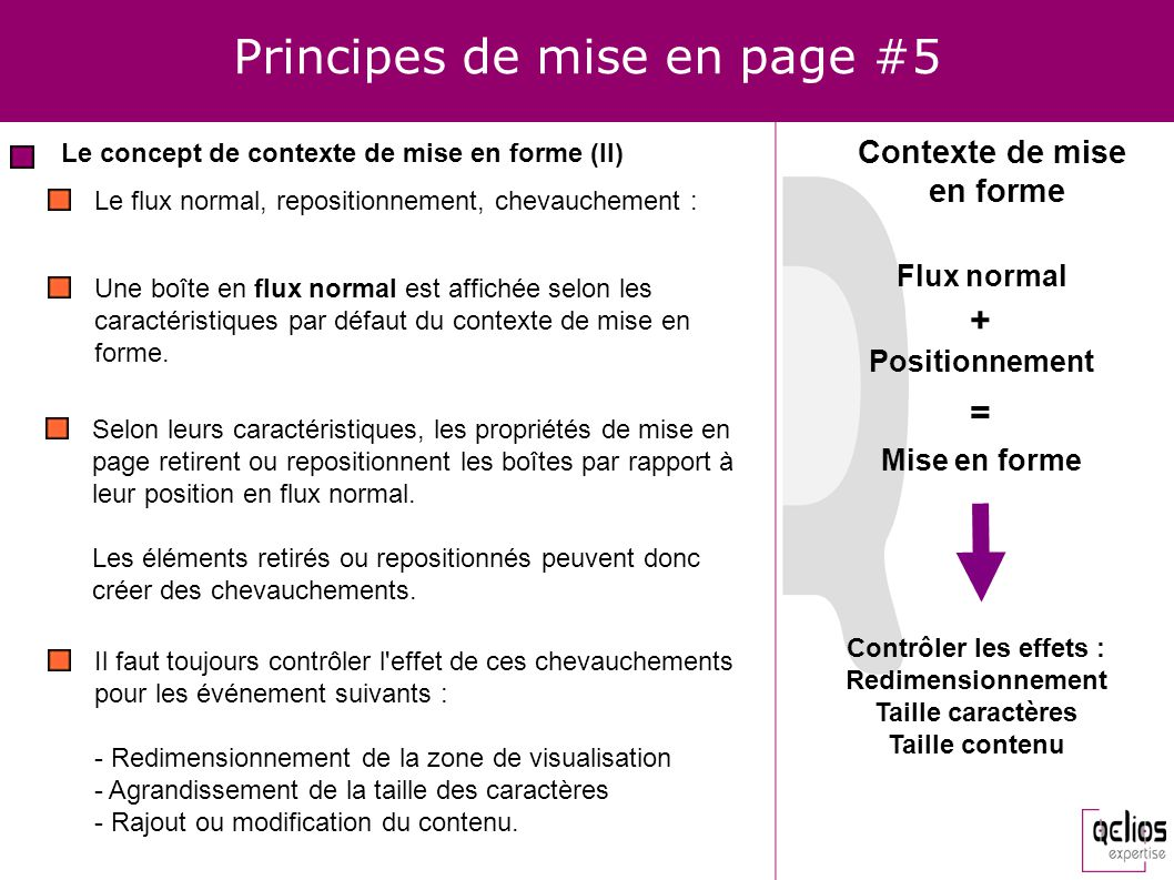 Principes de mise en page #5 Le concept de contexte de mise en forme (II) Contexte de mise en forme Le flux normal, repositionnement, chevauchement :