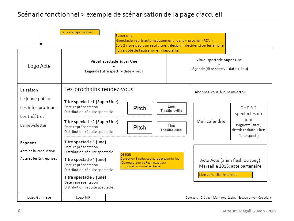 66 Auteur : Magali Guyon - 2009 Scénario fonctionnel > exemple de scénarisation de la page daccueil Lien vers page daccueil Visuel spectacle Super Une + Légende (titre spect.