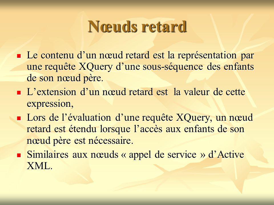 Nœuds retard Le contenu dun nœud retard est la représentation par une requête XQuery dune sous-séquence des enfants de son nœud père.