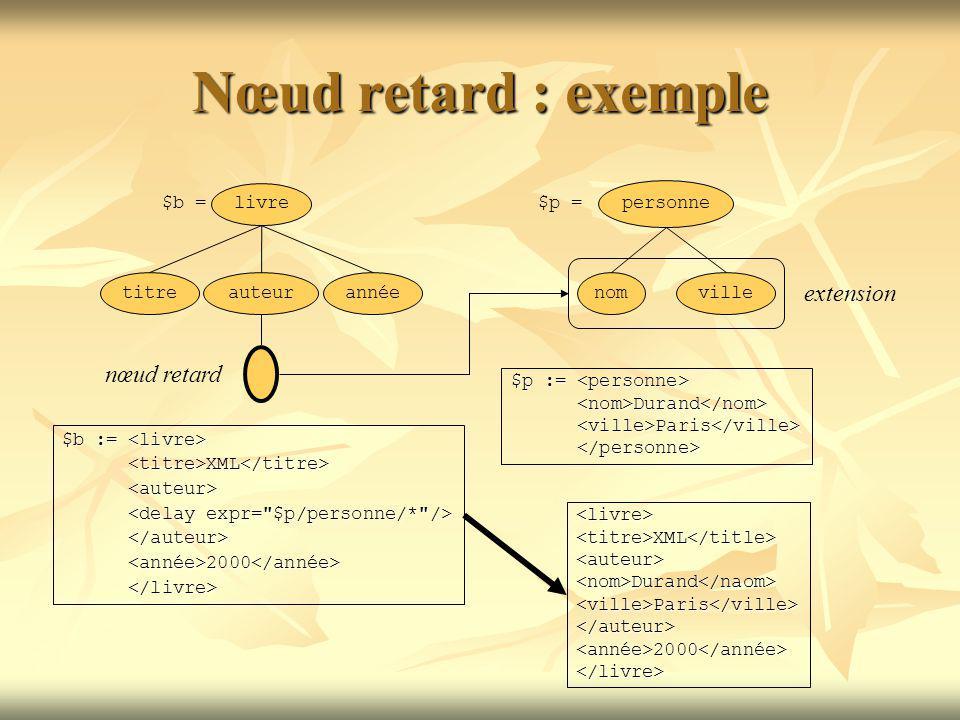 Nœud retard : exemple $b := $b := XML XML 2000 2000 <livre><titre>XML</title><auteur><nom>Durand</naom><ville>Paris</ville></auteur><année>2000</année></livre> livre titreauteurannée nœud retard $b = extension $p := $p := Durand Durand Paris Paris personne nomville $p =