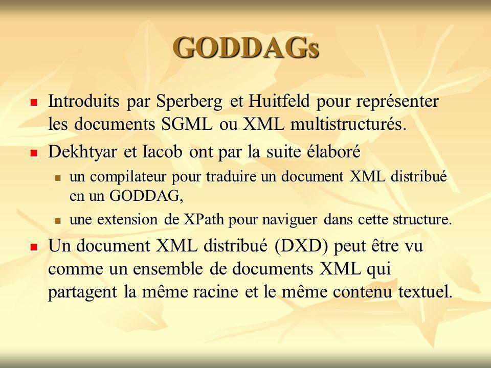 GODDAGs Introduits par Sperberg et Huitfeld pour représenter les documents SGML ou XML multistructurés.