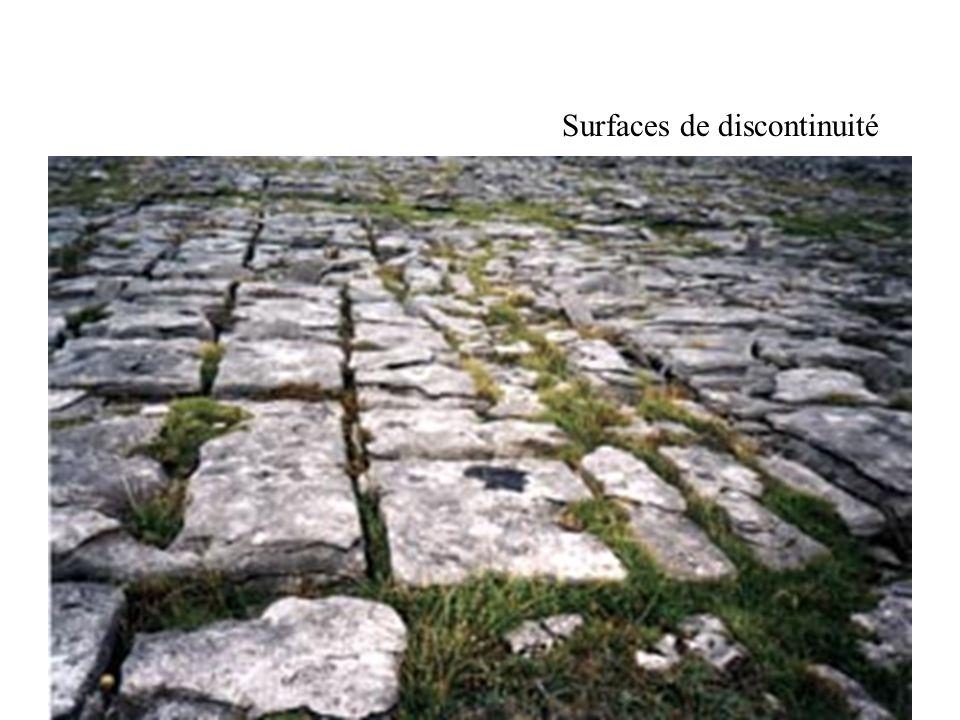 Surfaces de discontinuité