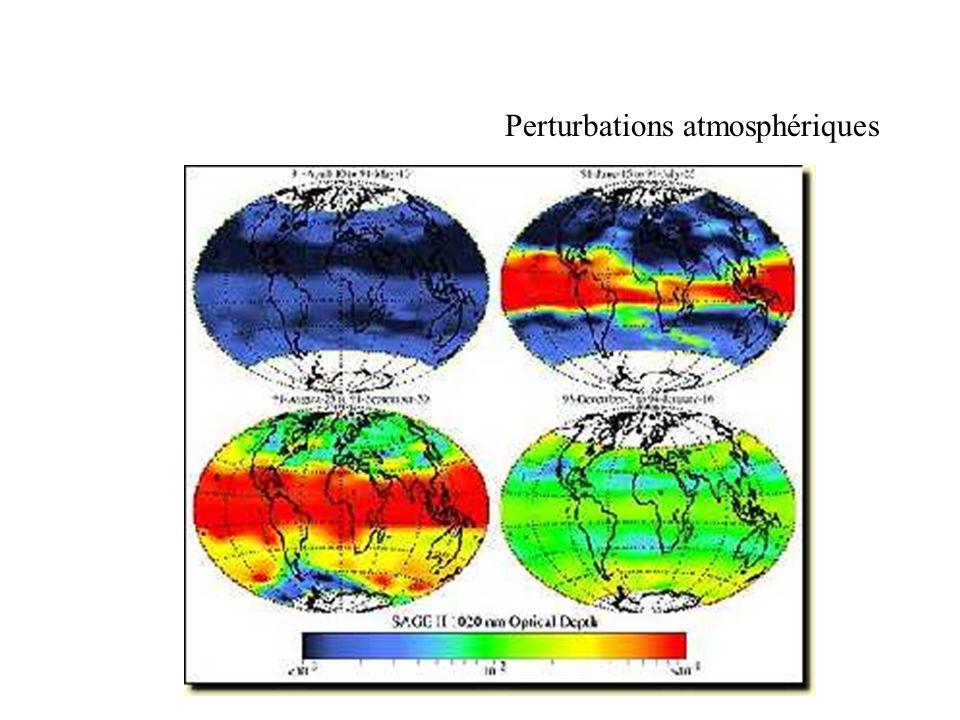 Perturbations atmosphériques