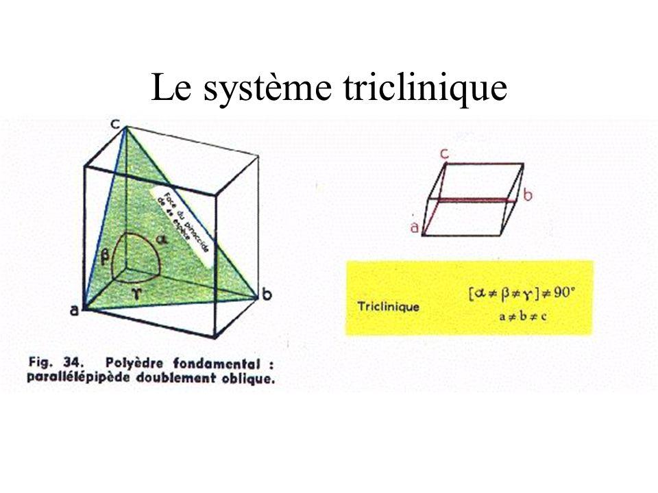 Les polyèdres du système triclinique Le seul élément de symétrie est en fait un centre, c est dire que toutes les formes simples sont des pinacoïdes et que les formes des cristaux sont donc des combinaisons de ces pinacoïdes.