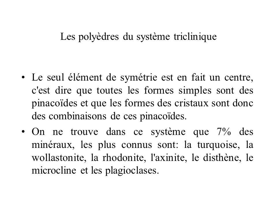 Polyèdres les plus courants du système triclinique