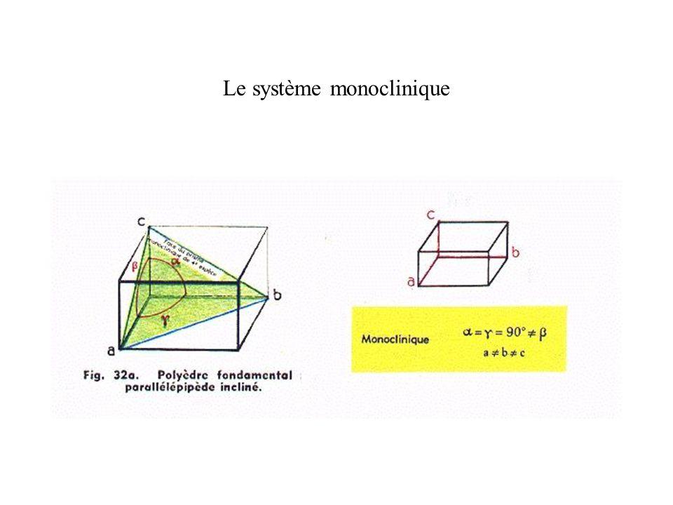 Les polyèdres du système monoclinique Le système monoclinique est pauvre en symétrie, son degré le plus élevé possible consiste en un axe binaire coïncidant avec l axe b, ainsi qu un plan de symétrie perpendiculaire à cet axe, l intersection des deux constituant un centre de symétrie.