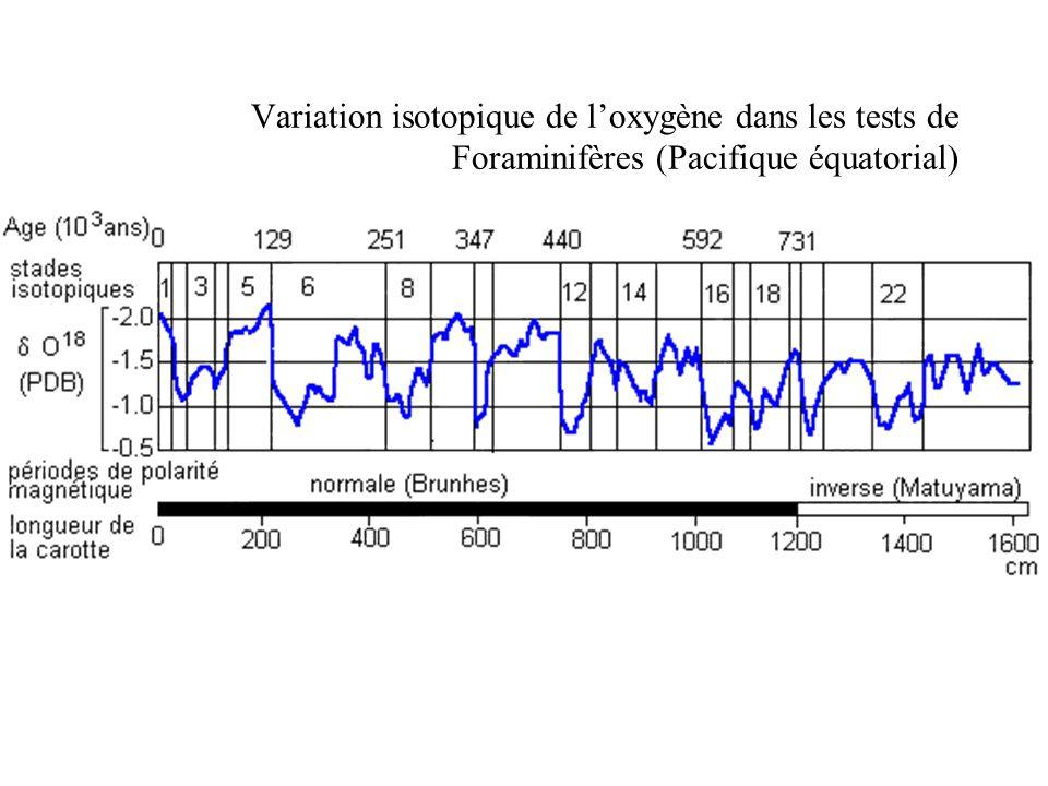 Variation isotopique de loxygène dans les tests de Foraminifères (Pacifique équatorial)