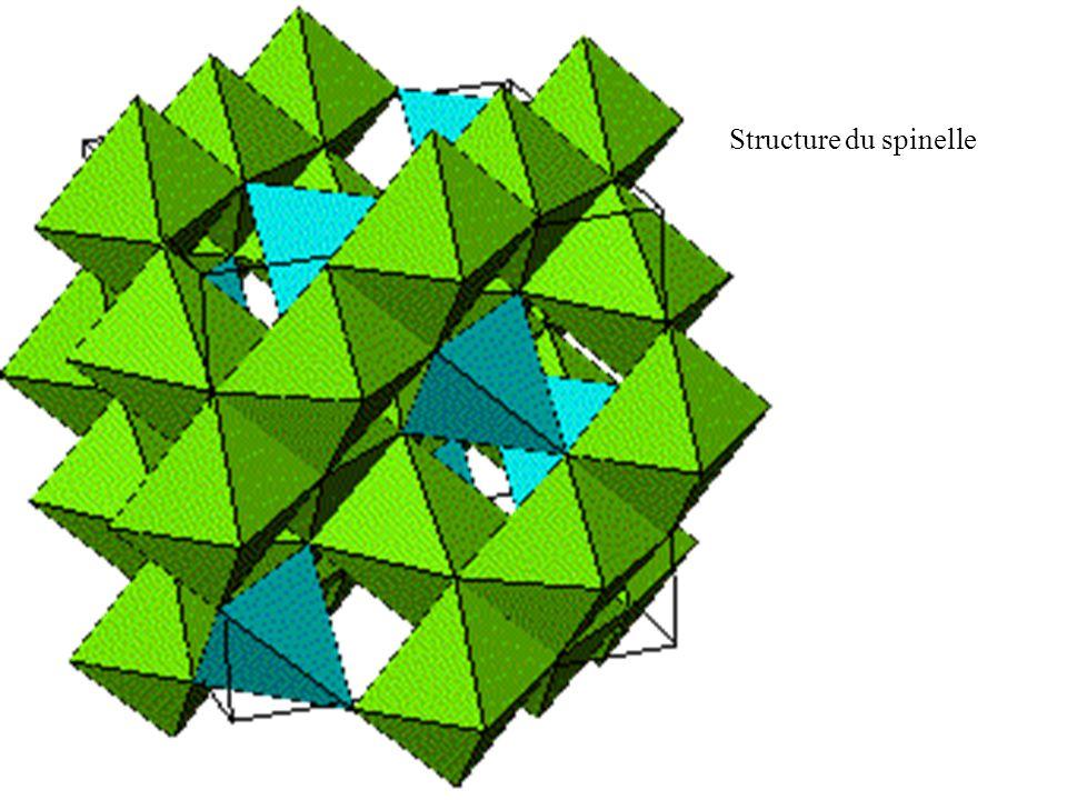 Structure du spinelle