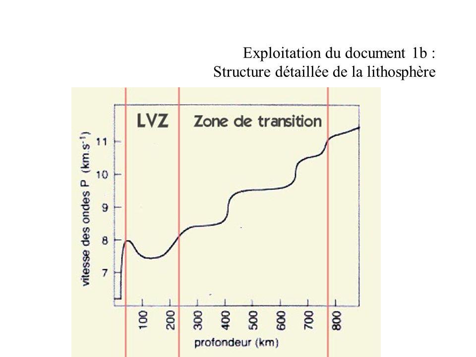 Exploitation du document 1b : Structure détaillée de la lithosphère