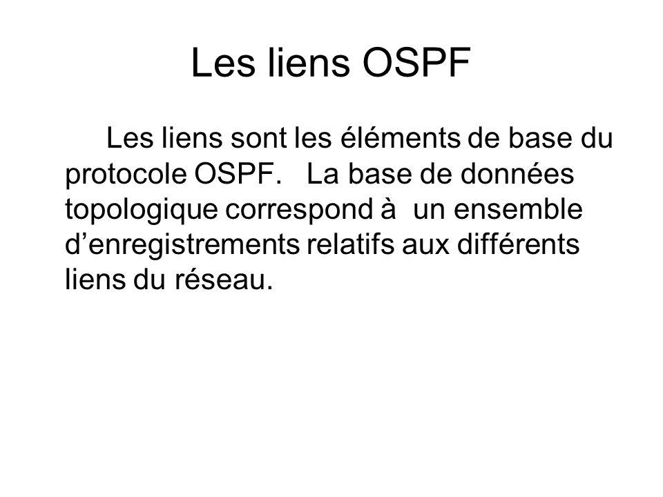 Les liens OSPF Les liens sont les éléments de base du protocole OSPF. La base de données topologique correspond à un ensemble denregistrements relatif