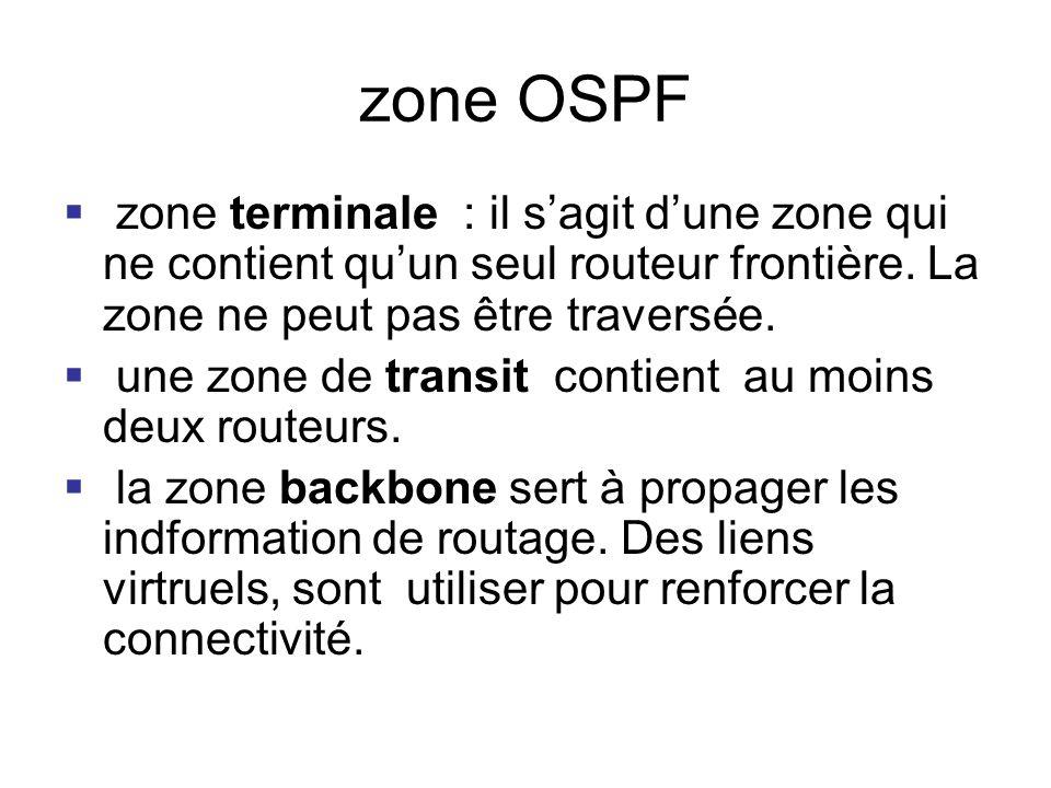 zone OSPF zone terminale : il sagit dune zone qui ne contient quun seul routeur frontière. La zone ne peut pas être traversée. une zone de transit con