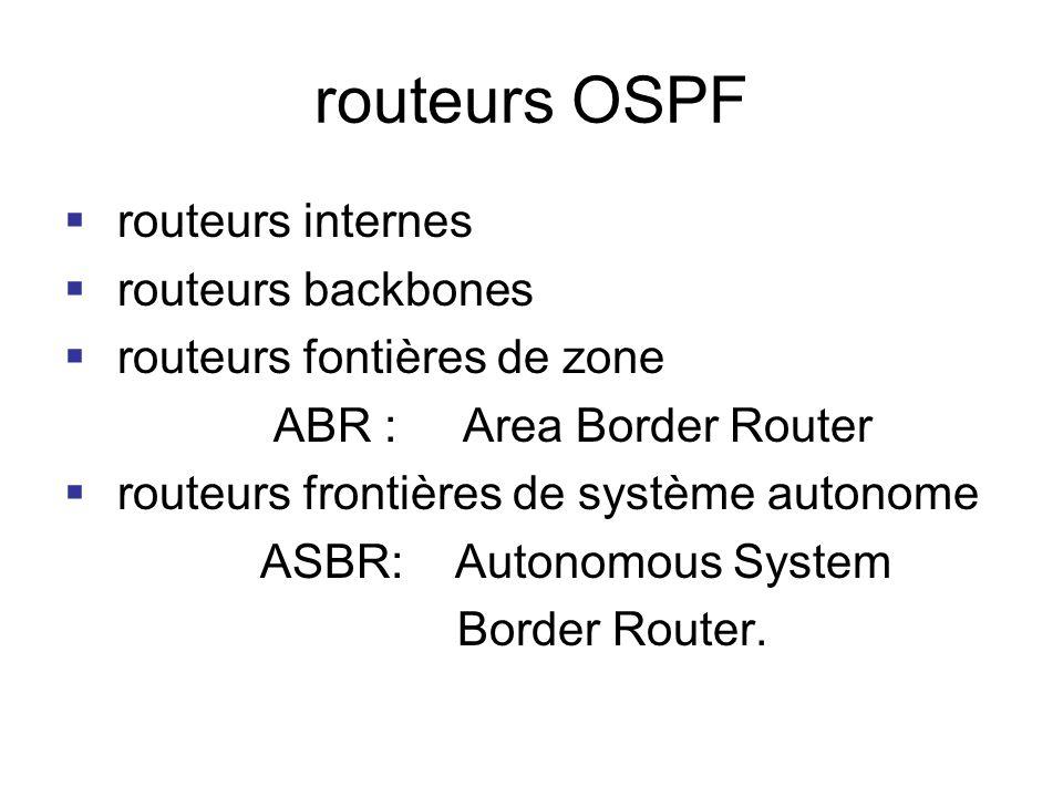 routeurs OSPF routeurs internes routeurs backbones routeurs fontières de zone ABR : Area Border Router routeurs frontières de système autonome ASBR: A