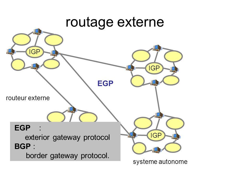 routage externe IGP systeme autonome IGP routeur externe EGP EGP : exterior gateway protocol BGP : border gateway protocol.