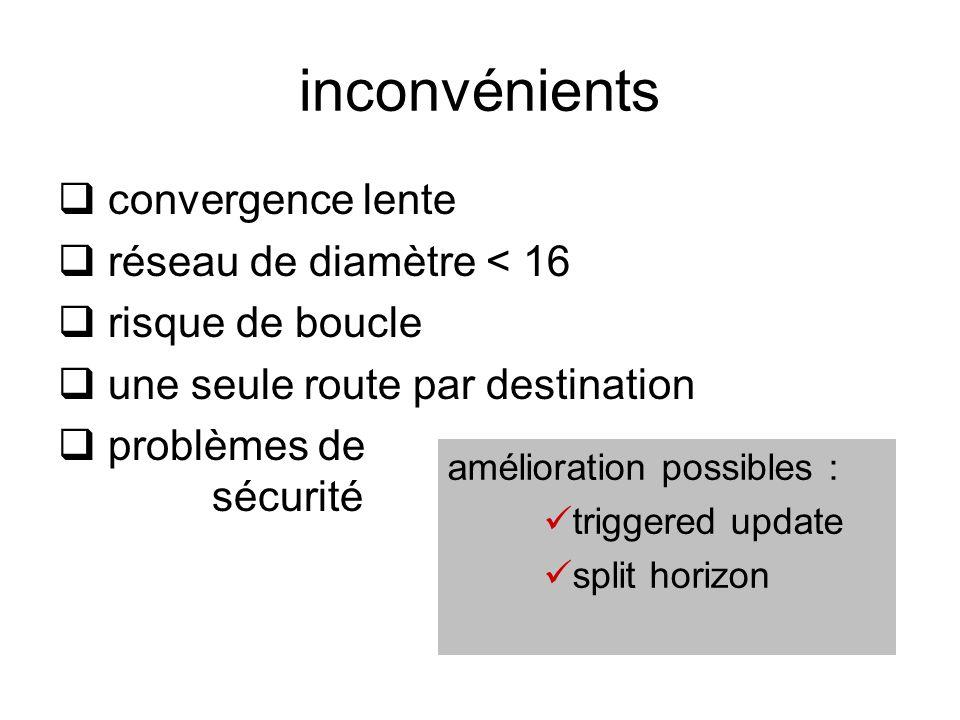 inconvénients convergence lente réseau de diamètre < 16 risque de boucle une seule route par destination problèmes de sécurité amélioration possibles