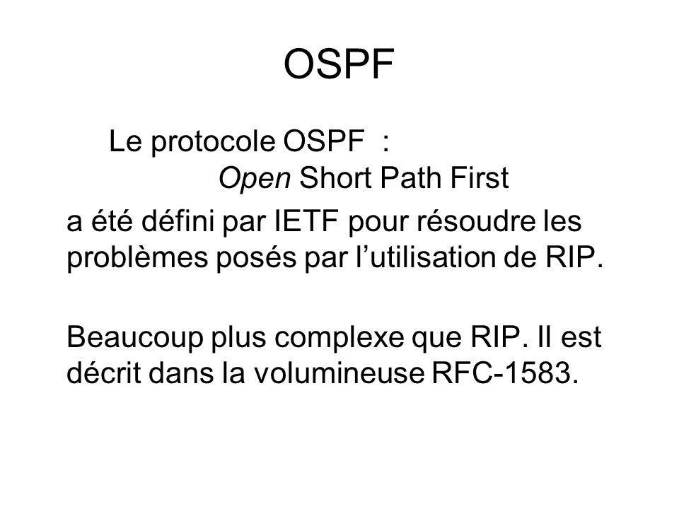 OSPF Le protocole OSPF : Open Short Path First a été défini par IETF pour résoudre les problèmes posés par lutilisation de RIP. Beaucoup plus complexe