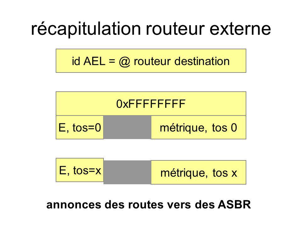 récapitulation routeur externe annonces des routes vers des ASBR 0xFFFFFFFF id AEL = @ routeur destination métrique, tos 0E, tos=0 métrique, tos x E,
