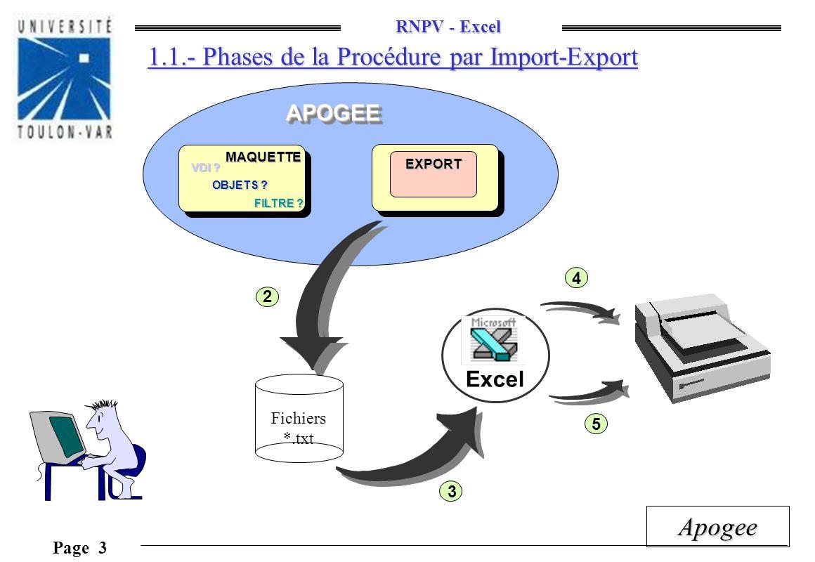 RNPV - Excel Page 3 Apogee 1.1.- Phases de la Procédure par Import-Export APOGEEAPOGEE EXPORT Excel MAQUETTE VDI ? OBJETS ? FILTRE ? 2 3 4 5 Fichiers