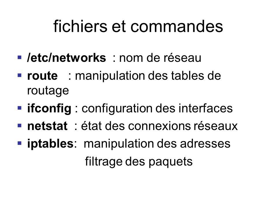 fichiers et commandes /etc/networks : nom de réseau route : manipulation des tables de routage ifconfig : configuration des interfaces netstat : état des connexions réseaux iptables: manipulation des adresses filtrage des paquets
