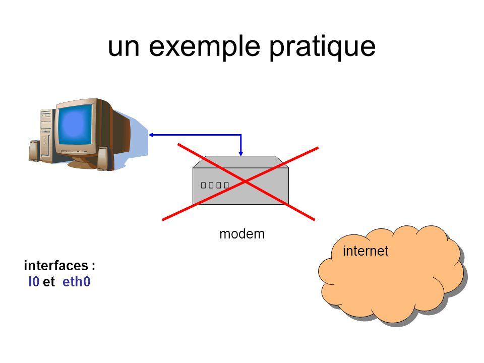 un exemple pratique internet modem interfaces : l0 et eth0