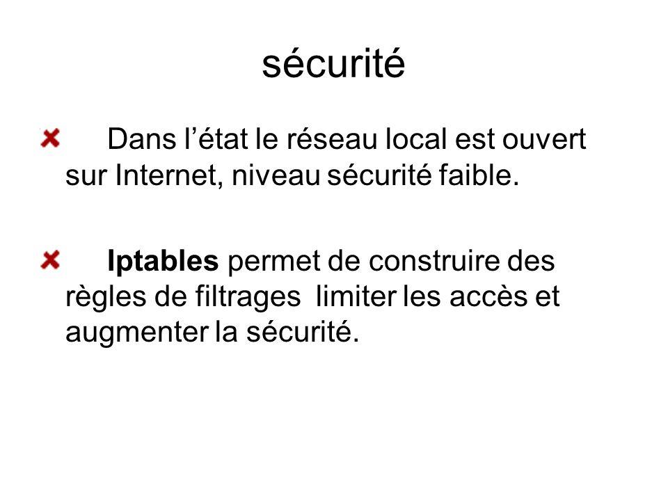 sécurité Dans létat le réseau local est ouvert sur Internet, niveau sécurité faible.