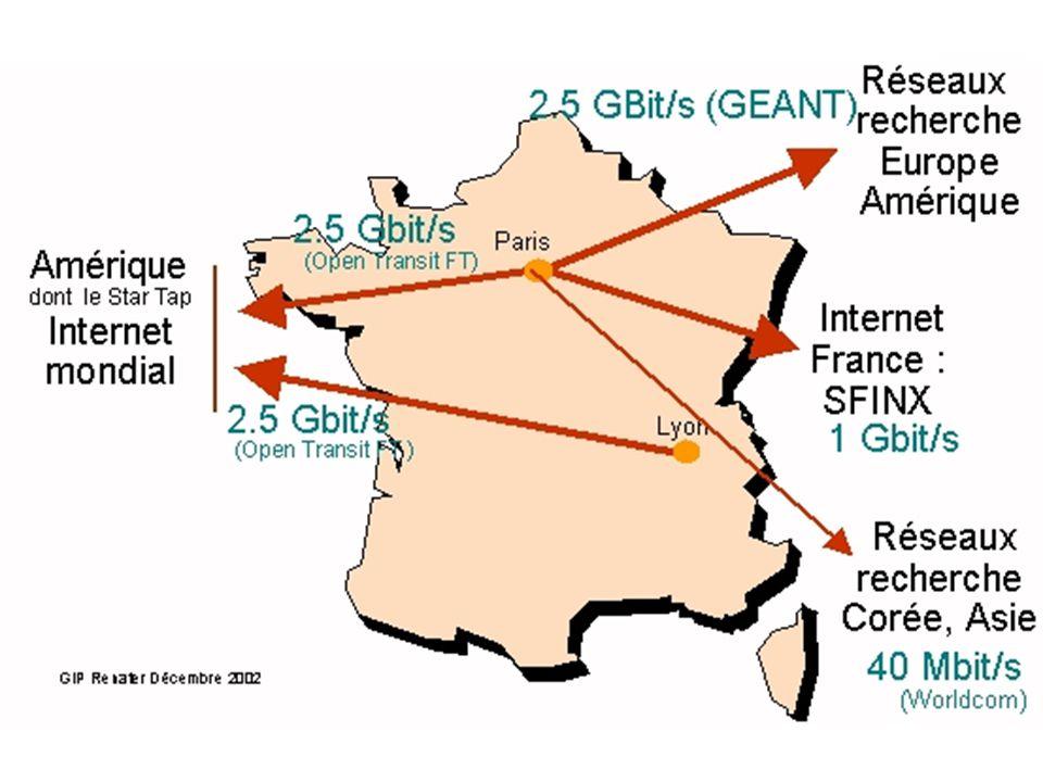 @ TRANSLATION La connexion du réseau privé au réseau public est réalisée grâce aux translations dadresses socket sourceport socket destin.
