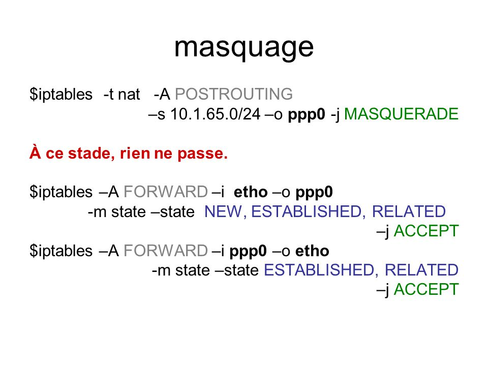 masquage $iptables -t nat -A POSTROUTING –s 10.1.65.0/24 –o ppp0 -j MASQUERADE À ce stade, rien ne passe. $iptables –A FORWARD –i etho –o ppp0 -m stat
