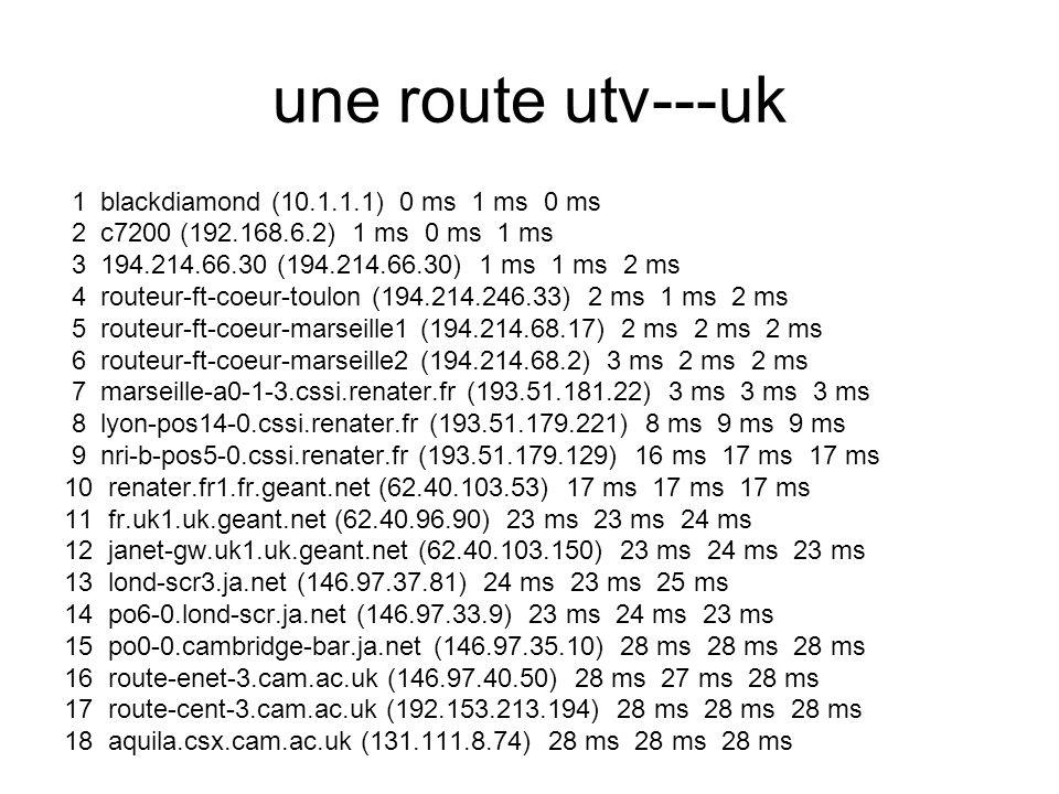 routage Les réseaux sont reliés entre eux par des routeurs caractérisés par plusieurs interfaces.