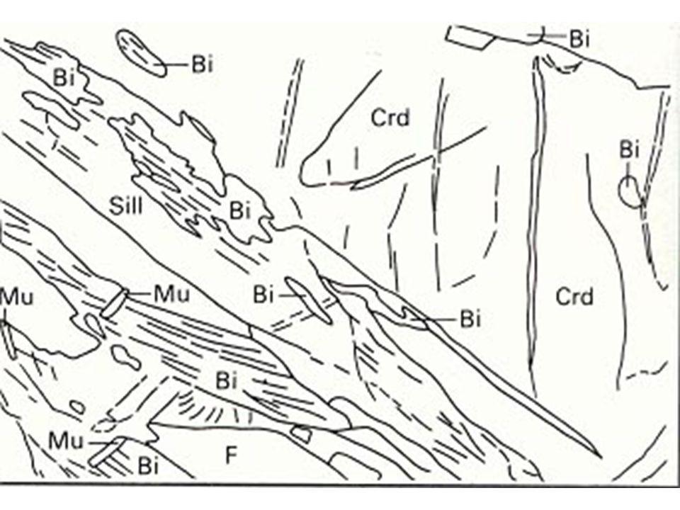 Exercice n° 3 : schéma lame B