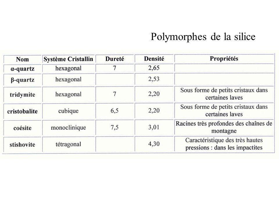 Polymorphes de la silice