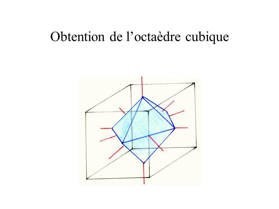 Obtention de loctaèdre cubique
