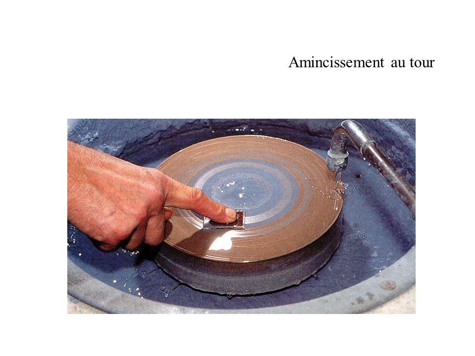 Lensemble polariseur-analyseur