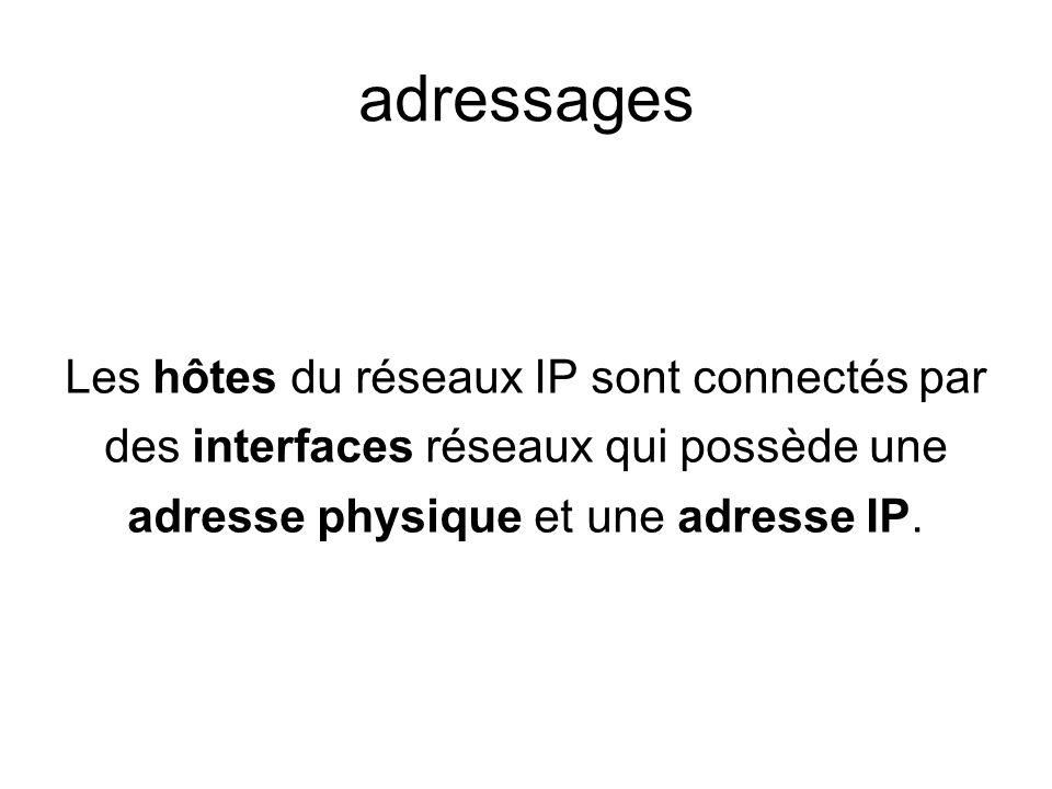 adressages Les hôtes du réseaux IP sont connectés par des interfaces réseaux qui possède une adresse physique et une adresse IP.