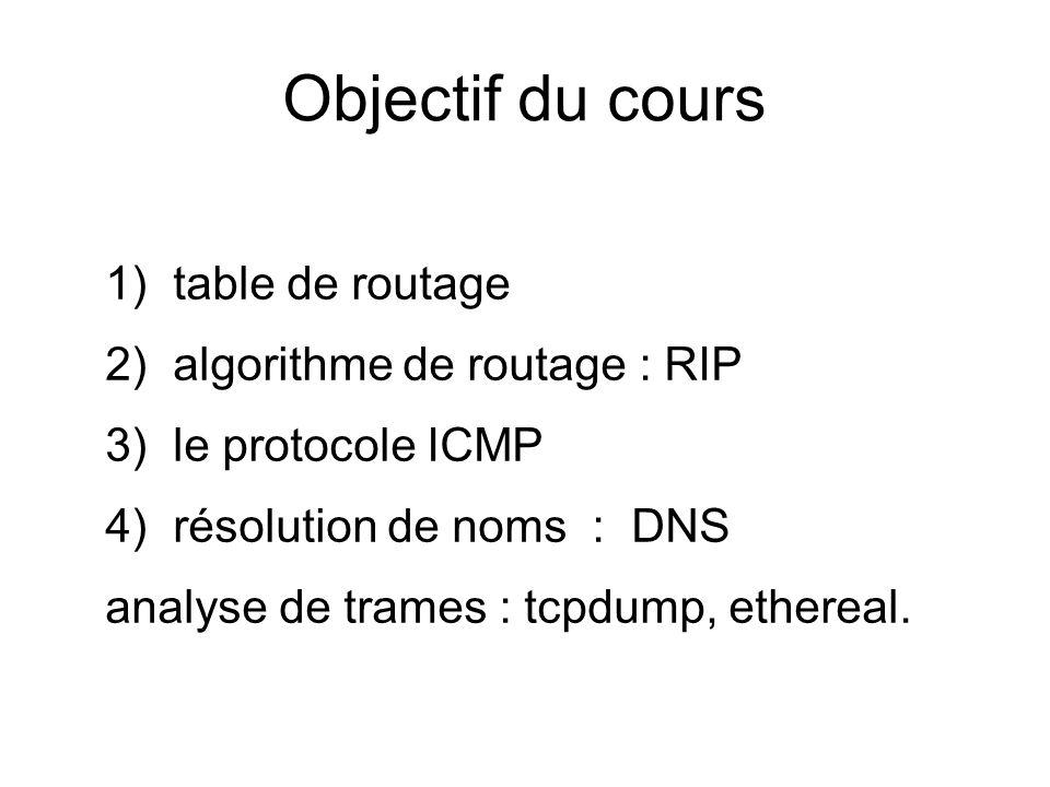 Objectif du cours 1) table de routage 2) algorithme de routage : RIP 3) le protocole ICMP 4) résolution de noms : DNS analyse de trames : tcpdump, eth