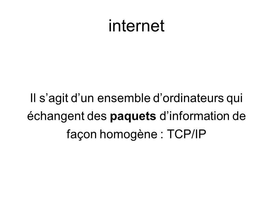 internet Il sagit dun ensemble dordinateurs qui échangent des paquets dinformation de façon homogène : TCP/IP