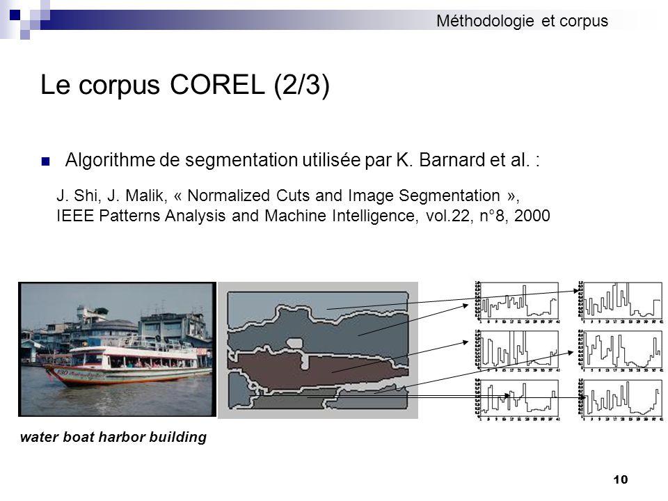 10 Le corpus COREL (2/3) Algorithme de segmentation utilisée par K.