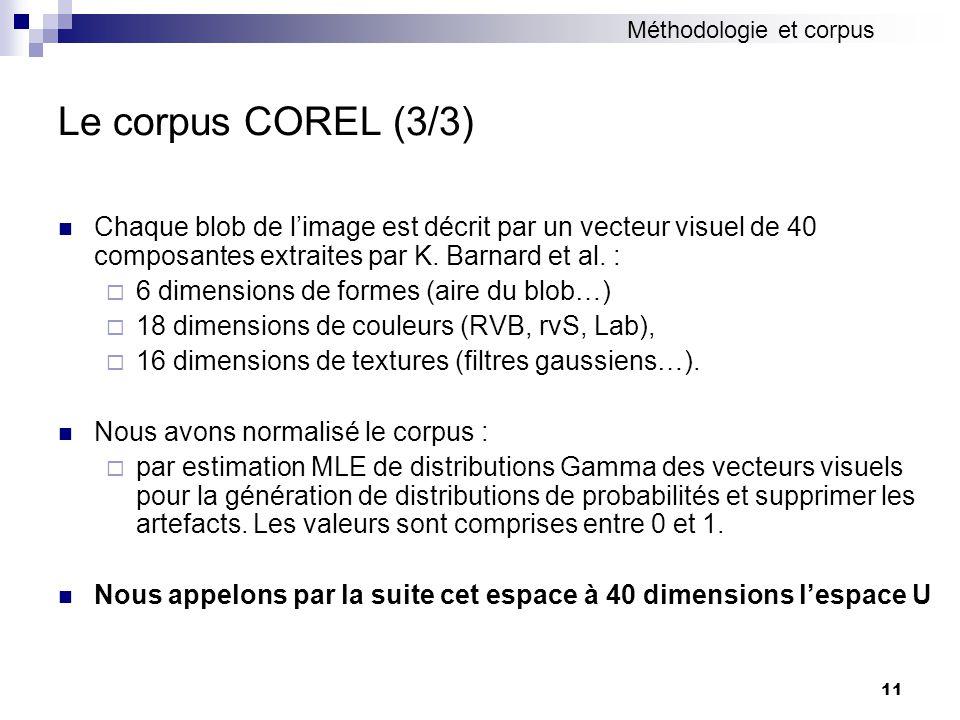 11 Le corpus COREL (3/3) Chaque blob de limage est décrit par un vecteur visuel de 40 composantes extraites par K. Barnard et al. : 6 dimensions de fo