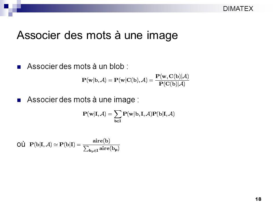 18 Associer des mots à une image Associer des mots à un blob : Associer des mots à une image : où DIMATEX