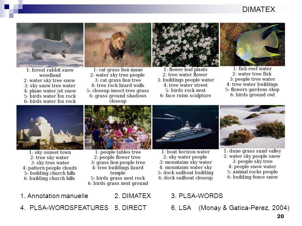 20 DIMATEX 1. Annotation manuelle 2. DIMATEX3. PLSA-WORDS 4. PLSA-WORDSFEATURES 5. DIRECT6. LSA (Monay & Gatica-Perez, 2004)
