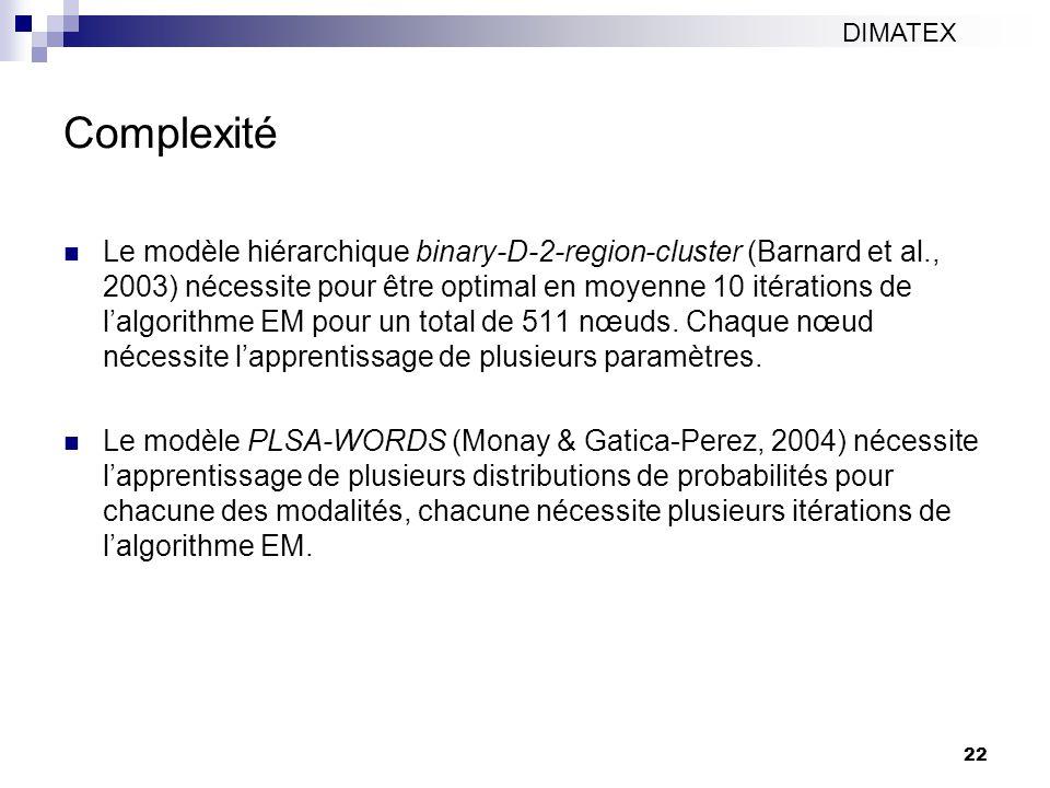 22 Complexité Le modèle hiérarchique binary-D-2-region-cluster (Barnard et al., 2003) nécessite pour être optimal en moyenne 10 itérations de lalgorithme EM pour un total de 511 nœuds.