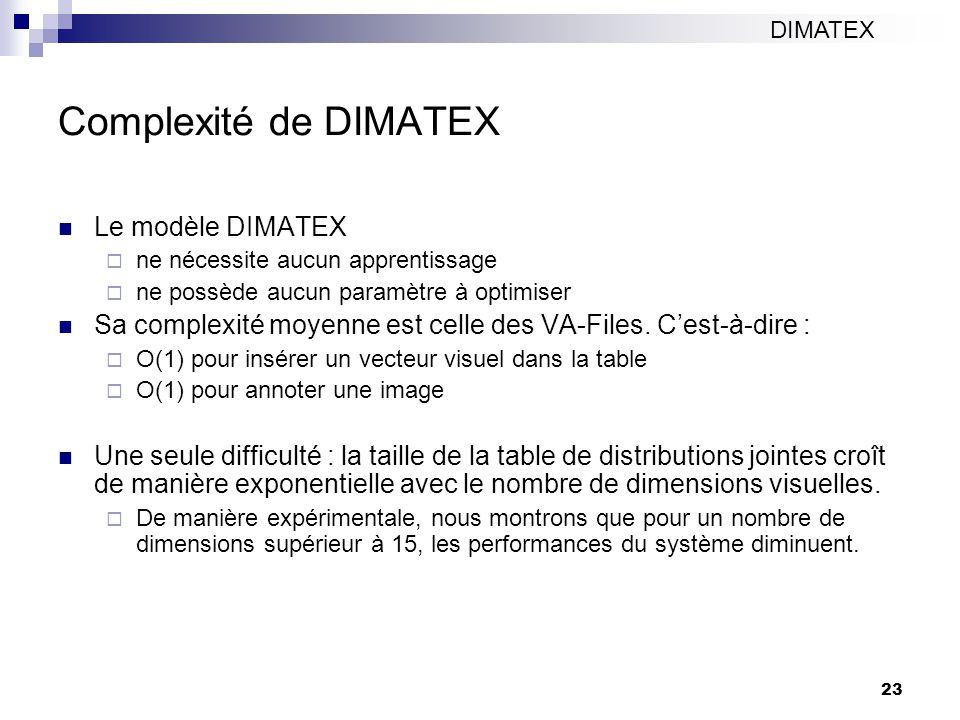 23 Complexité de DIMATEX Le modèle DIMATEX ne nécessite aucun apprentissage ne possède aucun paramètre à optimiser Sa complexité moyenne est celle des
