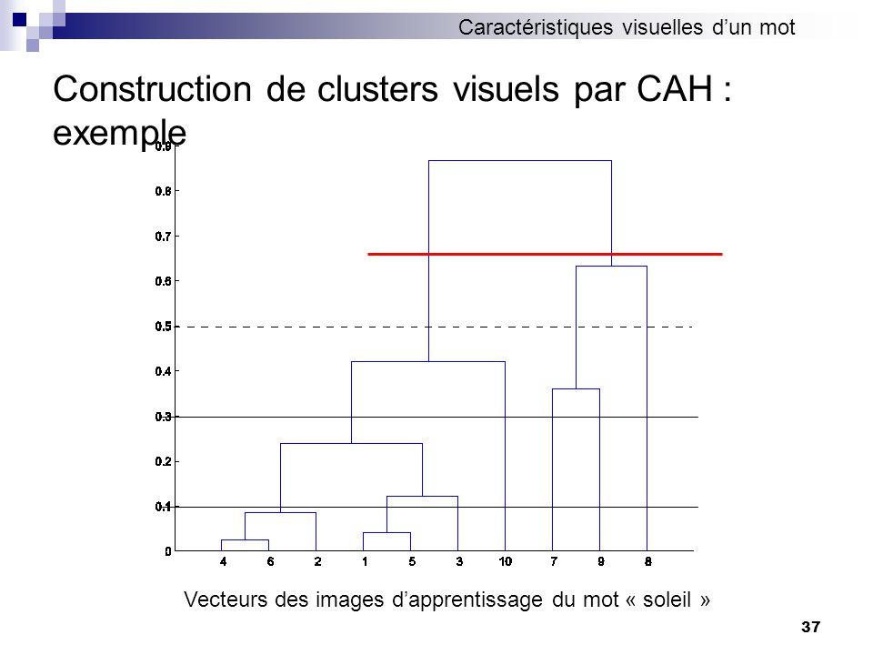 37 Construction de clusters visuels par CAH : exemple Vecteurs des images dapprentissage du mot « soleil » Caractéristiques visuelles dun mot