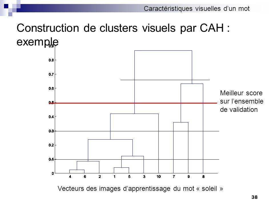 38 Construction de clusters visuels par CAH : exemple Vecteurs des images dapprentissage du mot « soleil » Caractéristiques visuelles dun mot Meilleur score sur lensemble de validation