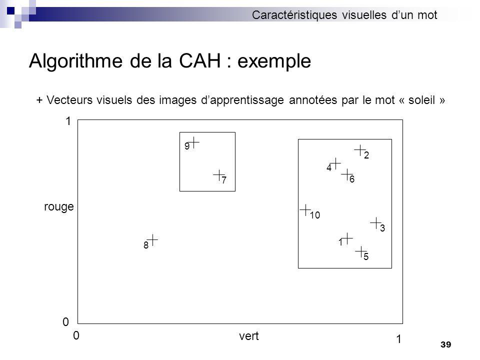 39 Algorithme de la CAH : exemple 4 6 2 1 5 310 9 7 8 + Vecteurs visuels des images dapprentissage annotées par le mot « soleil » 0 1 vert 0 1 rouge Caractéristiques visuelles dun mot