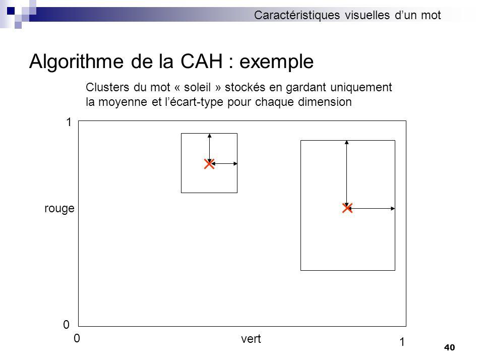 40 Algorithme de la CAH : exemple 0 1 vert 0 1 rouge Caractéristiques visuelles dun mot Clusters du mot « soleil » stockés en gardant uniquement la moyenne et lécart-type pour chaque dimension