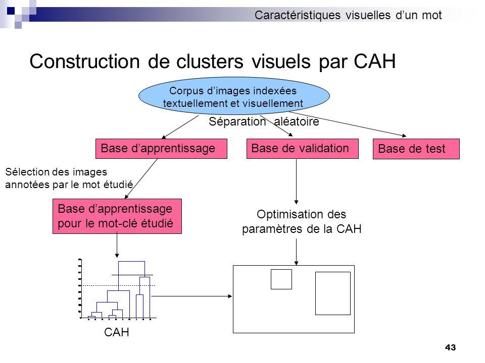 43 Construction de clusters visuels par CAH Corpus dimages indexées textuellement et visuellement Base dapprentissageBase de validation Séparation aléatoire Sélection des images annotées par le mot étudié Base dapprentissage pour le mot-clé étudié Base de test CAH Optimisation des paramètres de la CAH Caractéristiques visuelles dun mot