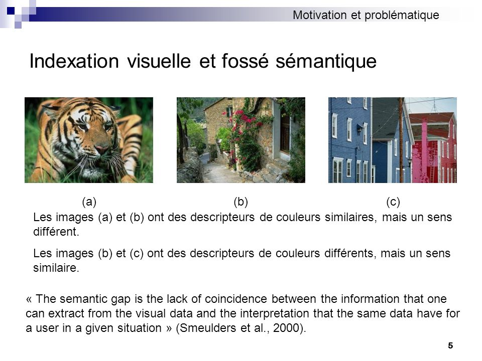 5 Indexation visuelle et fossé sémantique « The semantic gap is the lack of coincidence between the information that one can extract from the visual data and the interpretation that the same data have for a user in a given situation » (Smeulders et al., 2000).